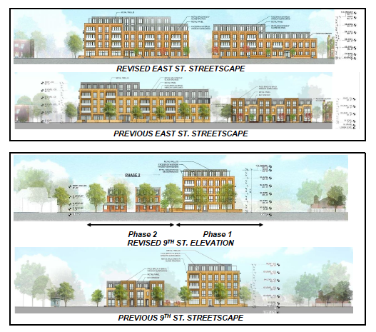 Chatham Park Streetscape Renderings